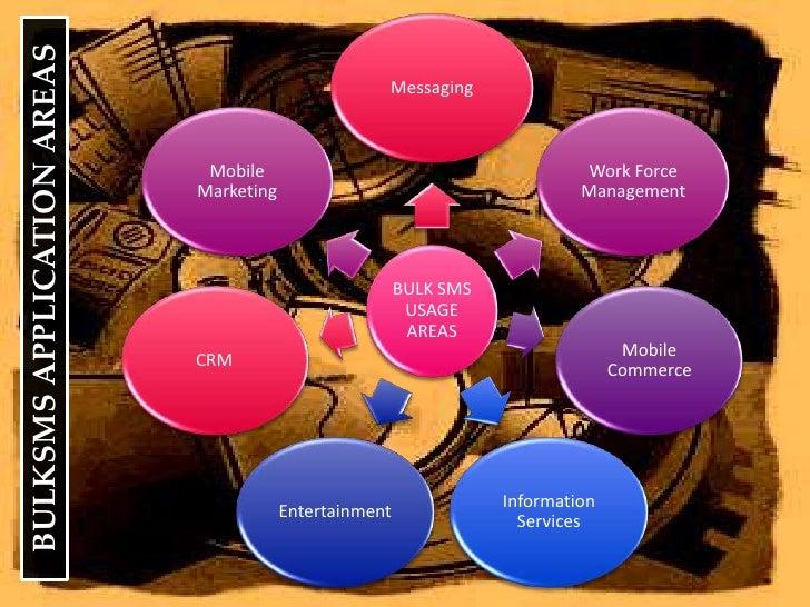 Bulk SMS Market in India Slide 3