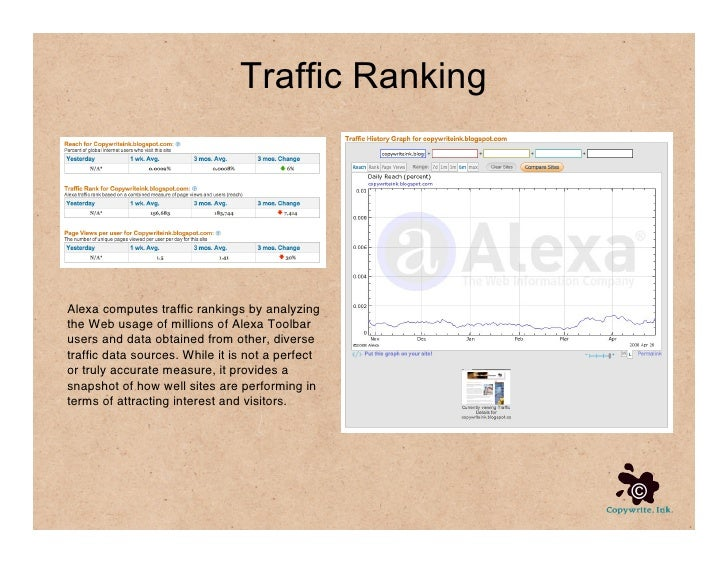 Traffic Ranking     Alexa computes traffic rankings by analyzing the Web usage of millions of Alexa Toolbar users and data...