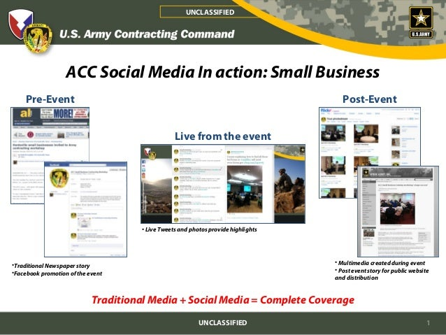UNCLASSIFIED                   ACC Social Media In action: Small Business    Pre-Event                                    ...