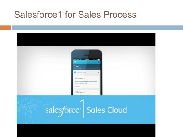 SMS Magic for Salesforce1: Features and Essential usecases
