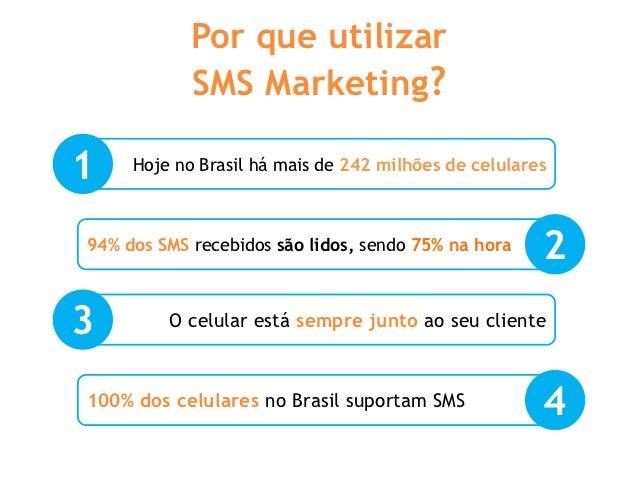 Por que utilizar            SMS Marketing?1    Hoje no Brasil há mais de 242 milhões de celulares94% dos SMS recebidos são...