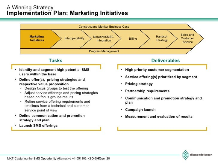 short version marketing plan Four key elements in an abbreviated business plan related topics: business startups that you can't take the same shortcuts to fit it into your short business plan but you can follow a similar process and focus on some key elements to create a non-overwhelming and very useful marketing.