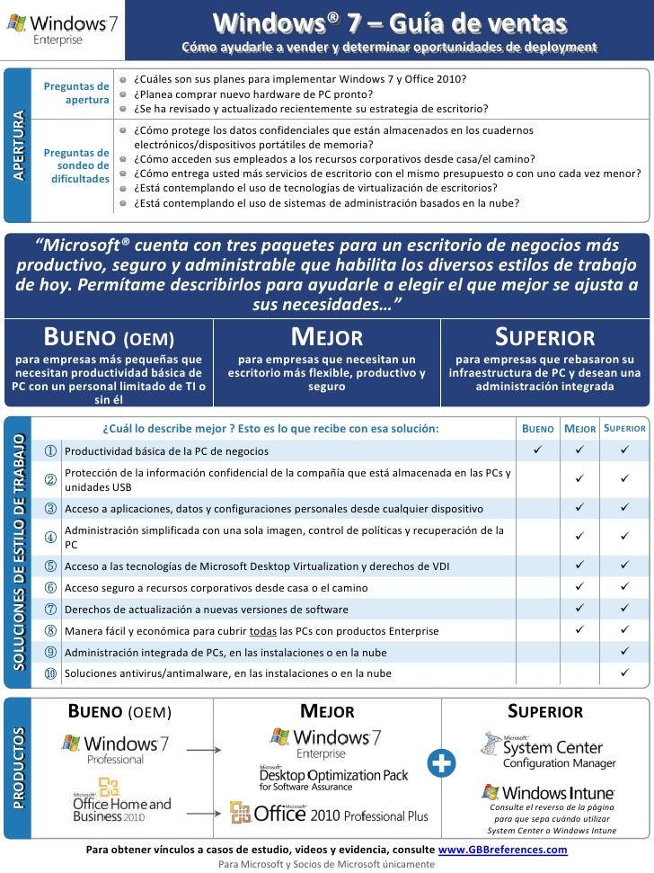 Windows® 7 – Guía de ventas                                                             Cómo ayudarle a vender y determina...
