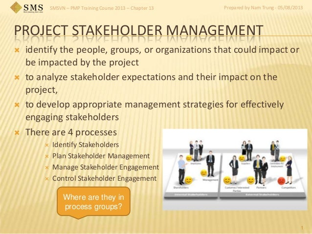 SMSVN – PMP Training Course 2013 – Chapter 13 Prepared by Nam Trung - 05/08/2013 PROJECT STAKEHOLDER MANAGEMENT  identify...