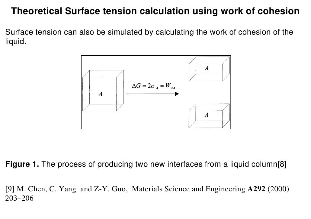 surface tension in liquid nickel. Black Bedroom Furniture Sets. Home Design Ideas