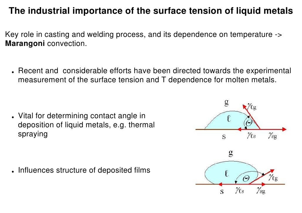 surface tension in liquid nickel