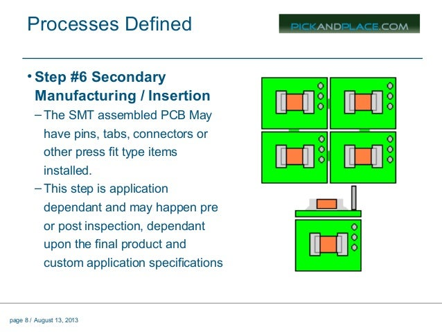 smt process flow chart pdf 7 qc toolstraining pdf ayucar