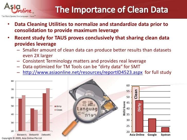 Smt & data quality