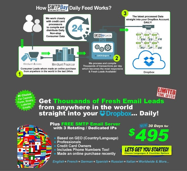 SMTP Daily Data Feed