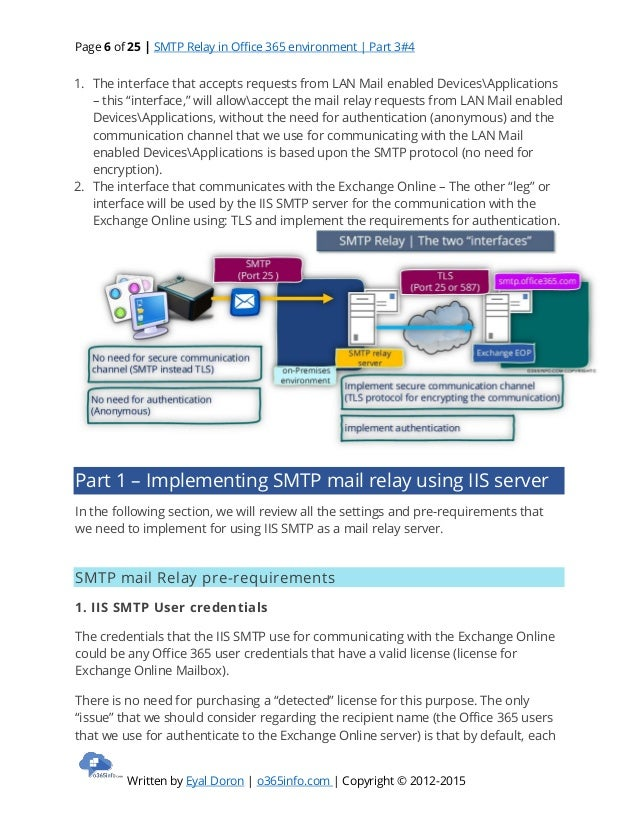 Smtp relay in office 365 environment part 3#4