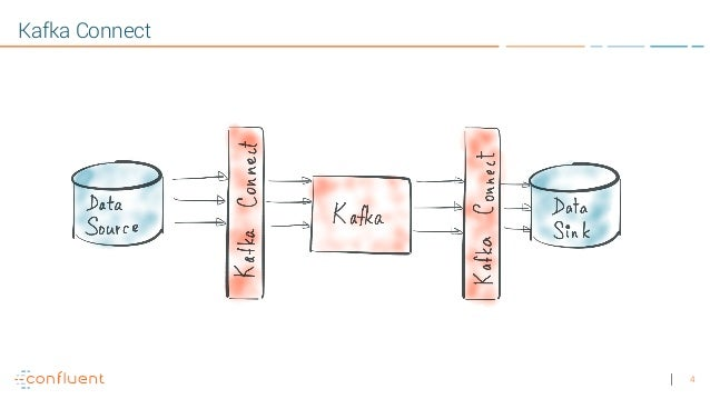 kafka transformation Struggling with themes such as transformation in franz kafka's the metamorphosis we've got the quick and easy lowdown on it here.