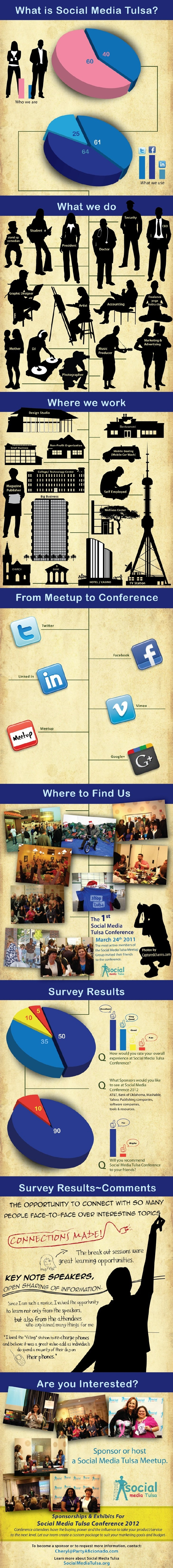 What is Social Media Tulsa [Infographic]
