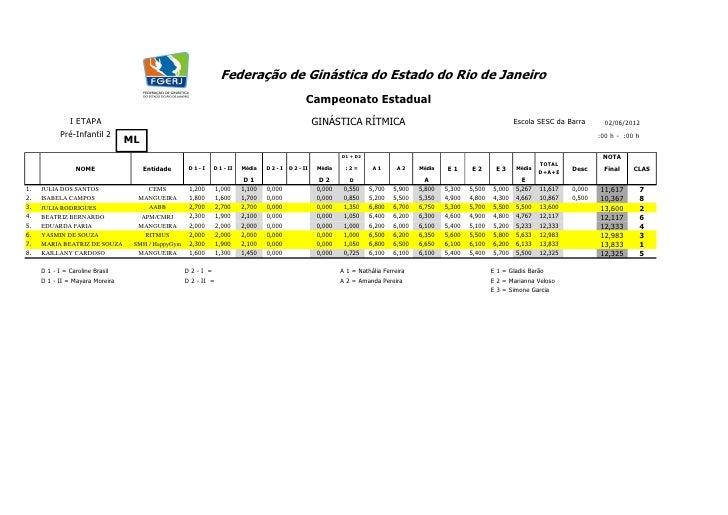 Federação de Ginástica do Estado do Rio de Janeiro                                                                        ...