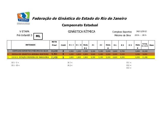 Federação de Ginástica do Estado do Rio de Janeiro                                                       Campeonato Estadu...