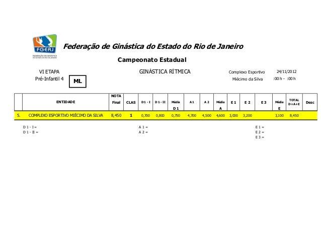 Federação de Ginástica do Estado do Rio de Janeiro                                                 Campeonato Estadual    ...