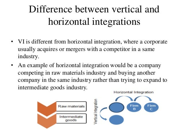 vertical as well as horizontally integration definition