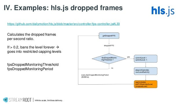 2016 Streaming Media West: Transitioning from Flash to HTML5