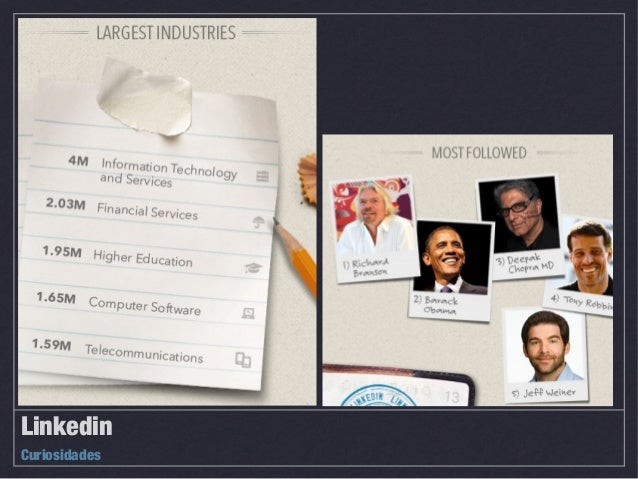 Linkedin Curiosidades