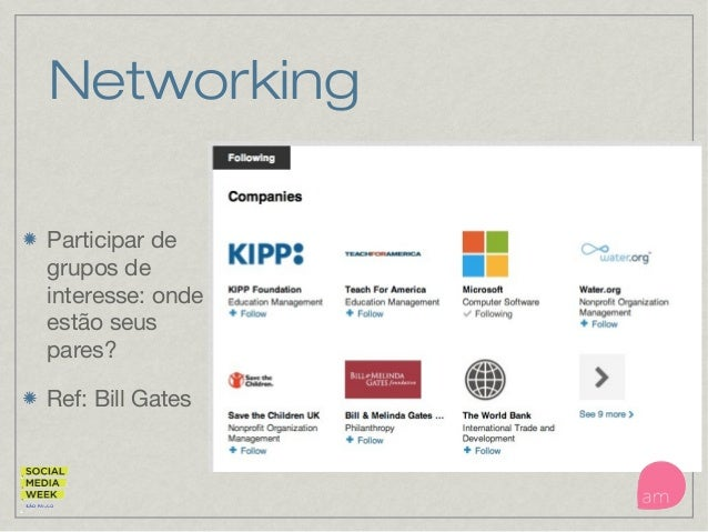 Networking Participar de grupos de interesse: onde estão seus pares? Ref: Bill Gates