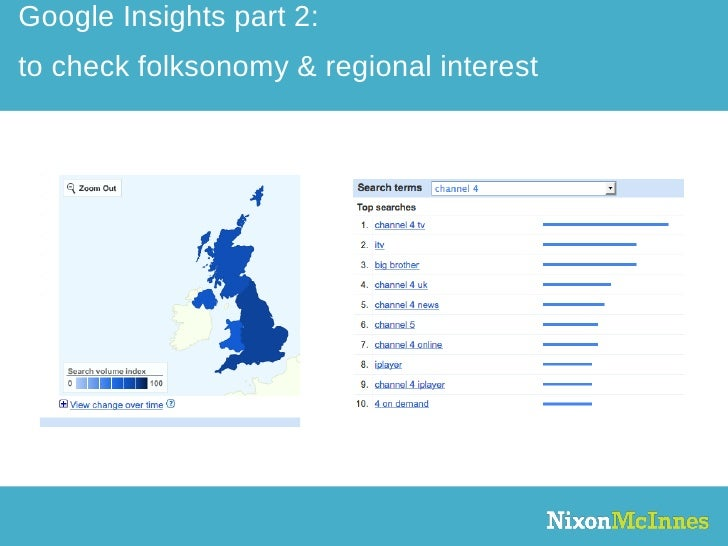 Google Insights part 2:  to check folksonomy & regional interest