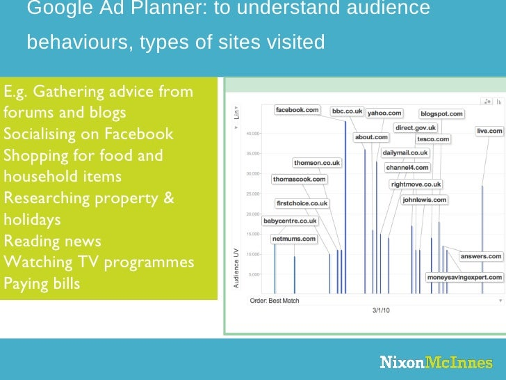 Google Ad Planner: to understand audience behaviours, types of sites visited E.g. Gathering advice from forums and blogs S...