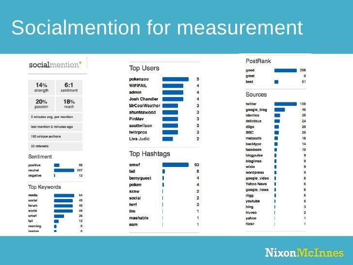 Socialmention for measurement
