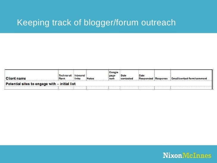 Keeping track of blogger/forum outreach