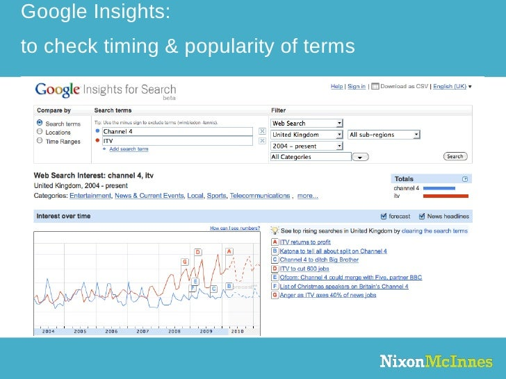 Google Insights:  to check timing & popularity of terms