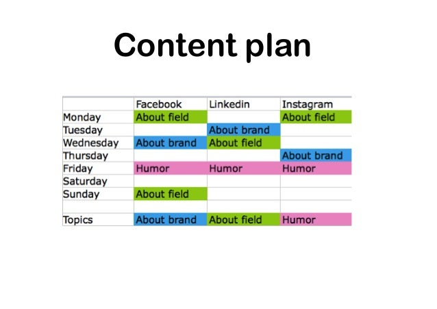 how to plan social media strategy