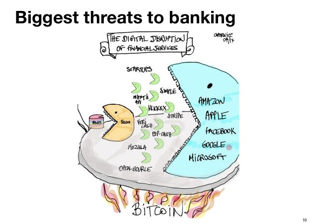 10 Biggest threats to banking