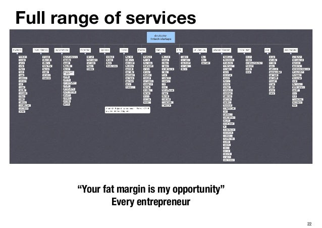 """22 Full range of services """"Your fat margin is my opportunity"""" Every entrepreneur"""