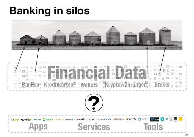 Banking in silos 25 Apps ToolsServices Financial DataBanken Kreditkarten Wallets Kryptowährungen Broker