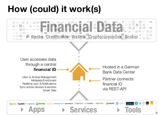 How (could) it work(s) 27 User accesses data  through a central  financial ID User- & Access Management Metadata Enrichme...