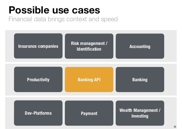 Financial data brings context and speed Possible use cases 28 Dev-Platforms Payment Wealth Management / Investing Producti...