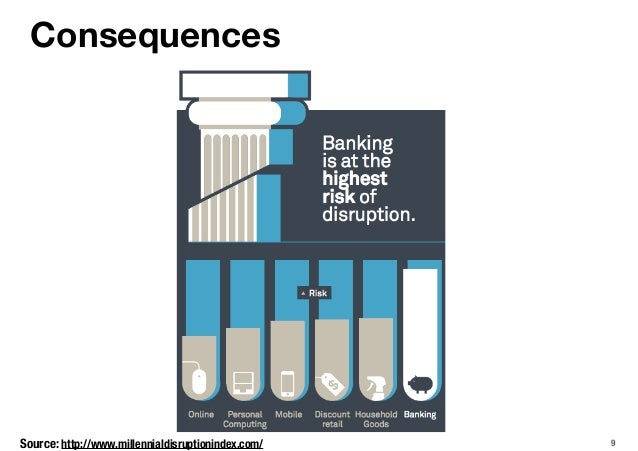 9 Consequences Source: http://www.millennialdisruptionindex.com/