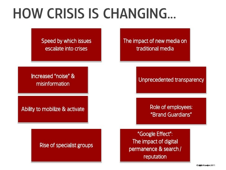 Speed by which issues escalate into crises<br />The impact of new media on traditional media<br />Unprecedented transparen...