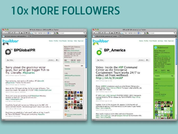 10x more followers<br />