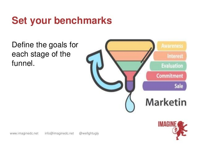 www.imaginedc.net info@imaginedc.net @wefightugly Set your benchmarks Define the goals for each stage of the funnel.