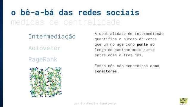 o bê-a-bá das redes sociais medidas de centralidade por @trifenol e @seekpedro Intermediação Autovetor PageRank A centrali...
