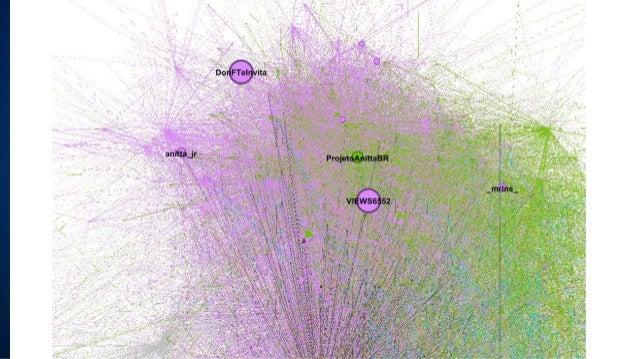 o bê-a-bá das redes sociais medidas de centralidade por @trifenol e @seekpedro Intermediação Autovetor PageRank Centralida...