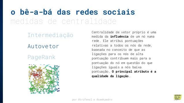 o bê-a-bá das redes sociais medidas de centralidade por @trifenol e @seekpedro Intermediação Autovetor PageRank a.k.a Goog...