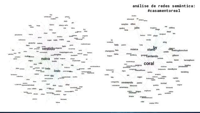Análise Automatizada de Imagens em Mídias Sociais: #Férias no Instagram