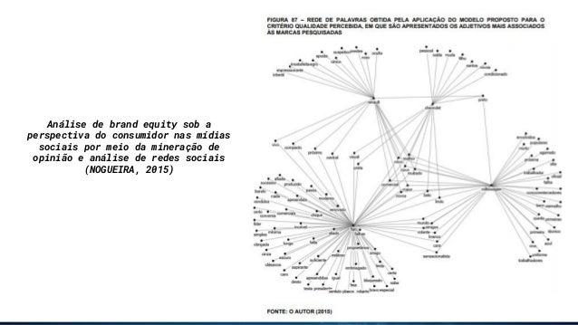 resumindo pra sair daqui sabendo por @trifenol e @seekpedro ■ Análise de redes é uma abordagem metodológica; ■ É possível ...