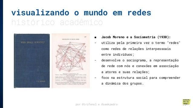 por @trifenol e @seekpedro visualizando o mundo em redes histórico acadêmico ■ Jacob Moreno e a Sociometria (1930): - util...