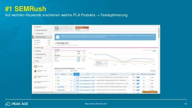 11 #1 SEMRush http://www.semrush.com/ Auf welchen Keywords erscheinen welche PLA Produkte -> Feedoptimierung
