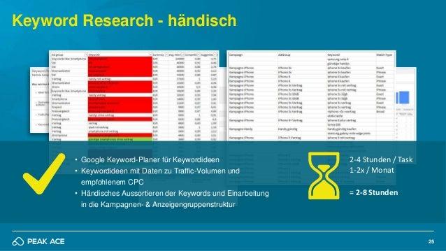 25 Keyword Research - händisch • Google Keyword-Planer für Keywordideen • Keywordideen mit Daten zu Traffic-Volumen und em...