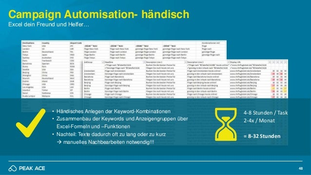 48 Campaign Automisation- händisch Excel dein Freund und Helfer… • Händisches Anlegen der Keyword-Kombinationen • Zusammen...