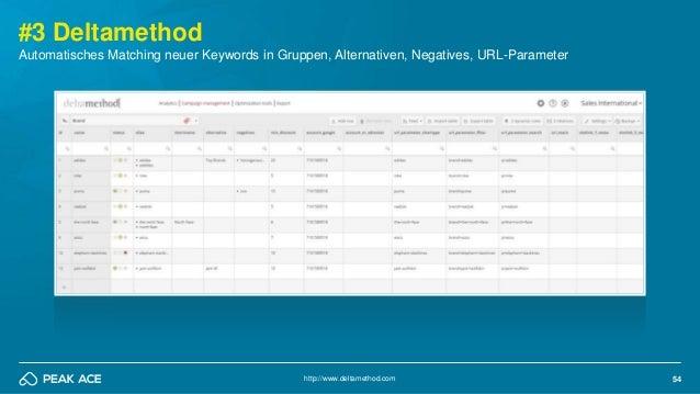 54 #3 Deltamethod http://www.deltamethod.com Automatisches Matching neuer Keywords in Gruppen, Alternativen, Negatives, UR...