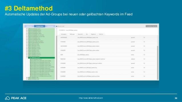 56 #3 Deltamethod http://www.deltamethod.com Automatische Updates der Ad-Groups bei neuen oder gelöschten Keywords im Feed