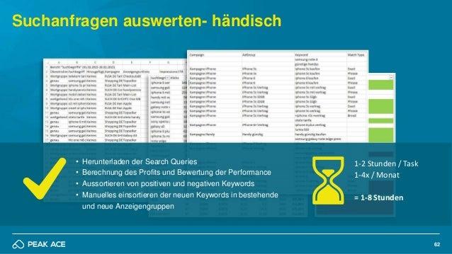 62 Suchanfragen auswerten- händisch • Herunterladen der Search Queries • Berechnung des Profits und Bewertung der Performa...